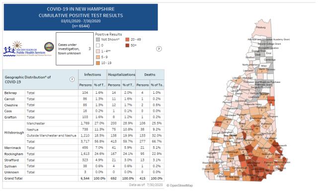 Map of Cumulative Positive Cases 730